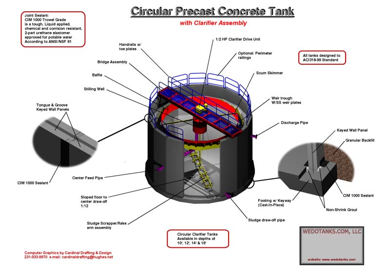 Plant Precast Concrete Septic Tank Construction : Precast concrete wwtp components potable water storage