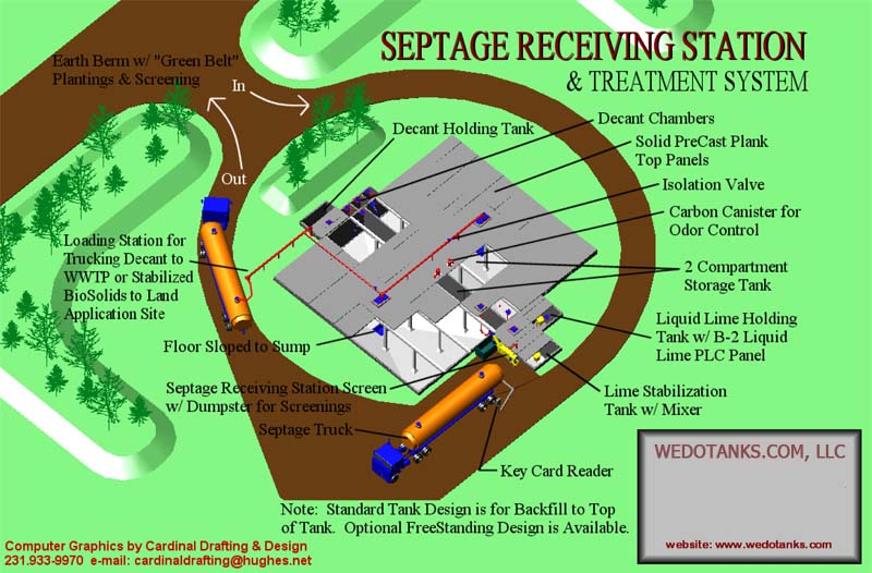 Septage Treatment Plant Engineering.