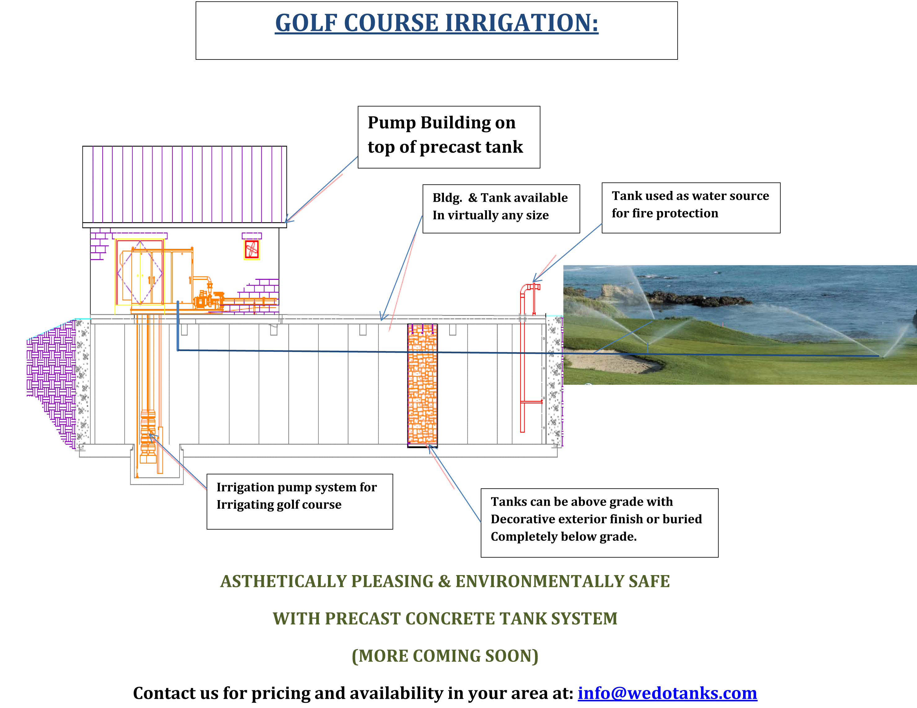 Golf Course Irrigation Systems Wedotanks